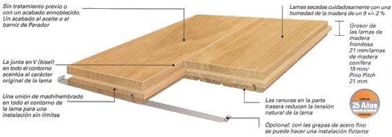 Pimugs02 pavimentos - Tarima madera interior ...